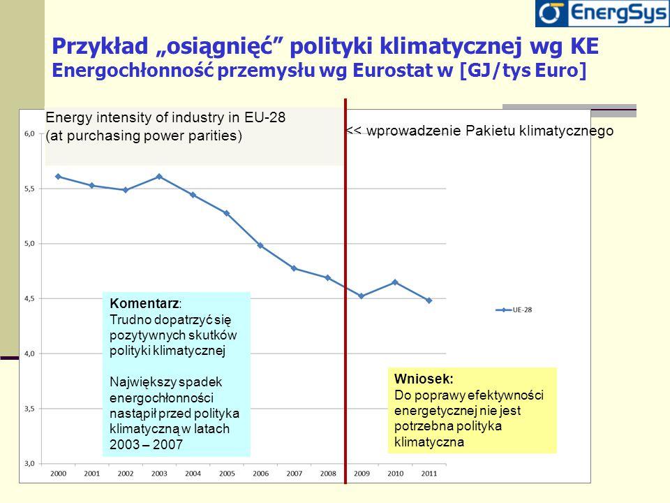 """Przykład """"osiągnięć polityki klimatycznej wg KE Energochłonność przemysłu wg Eurostat w [GJ/tys Euro]"""